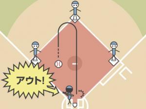 野球ルール、初心者、守備妨害